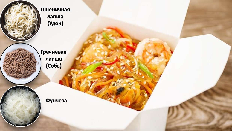 Закажите доставку Wok Лапши с Морепродуктами | Таверна Онейро